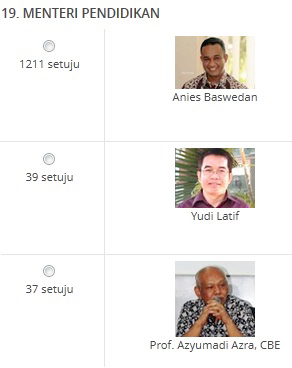 kabinet rakyat biskom